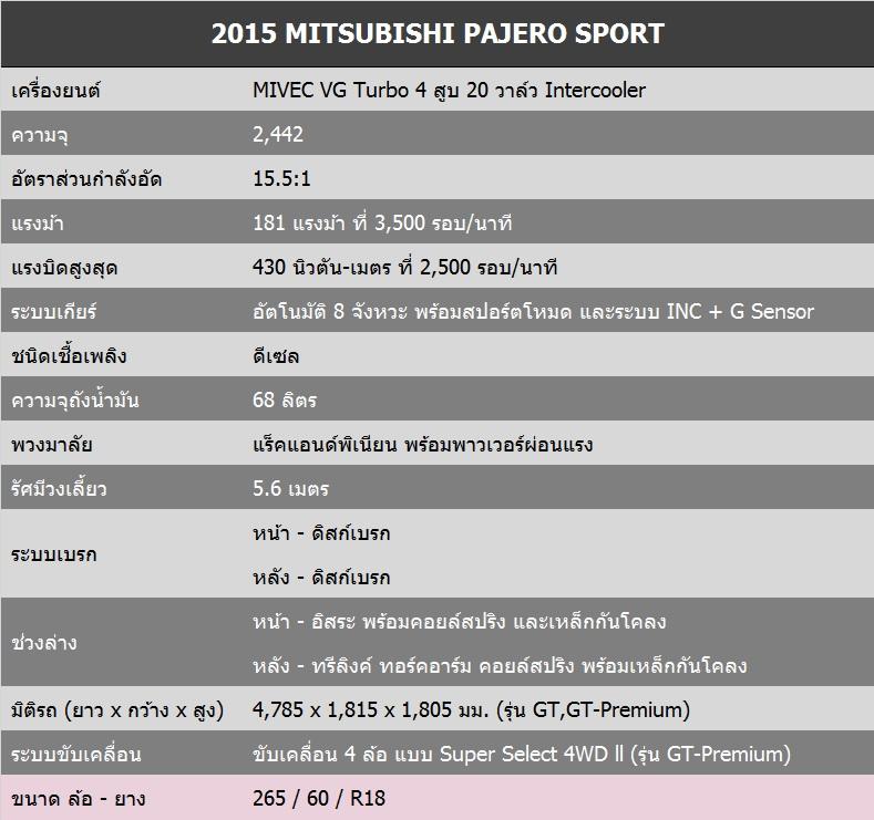 2015 Mitsubishi Pajero Sport Spec_