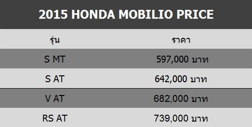 2015 Honda Mobilio_Spec_Price