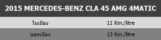 2015 Mercedes-Benz CLA 45 AMG Fuel_1_