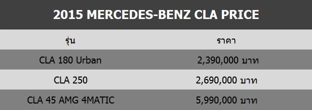 2015 Mercedes-Benz CLA 45 AMG Price_1