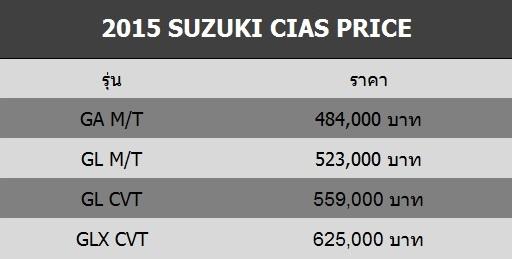 2015 Suzuki Ciaz Price