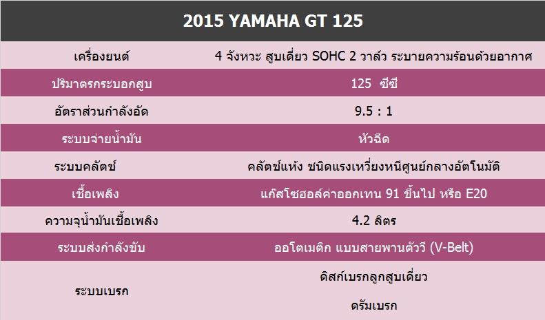 2015 yamaha GT 125