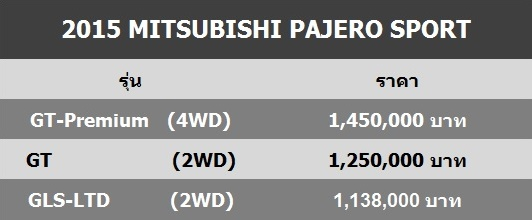 2015 All New Mitsubishi Pajero Sport Price