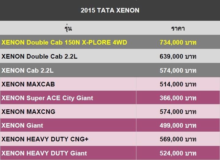 2015 TATA Double cab Xenon 150N X-Plore 4WD Price