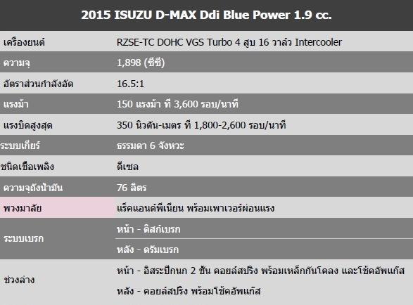 2015 Isuzu D-max_Spec