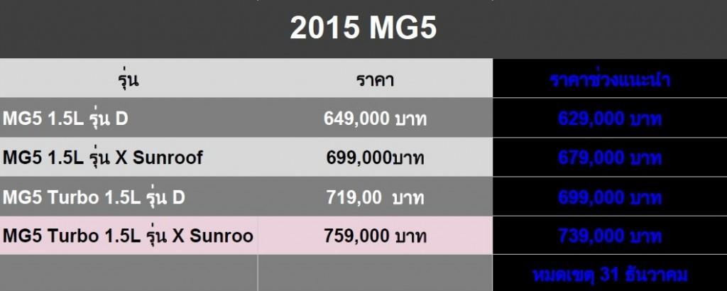 2015 MG5 Price