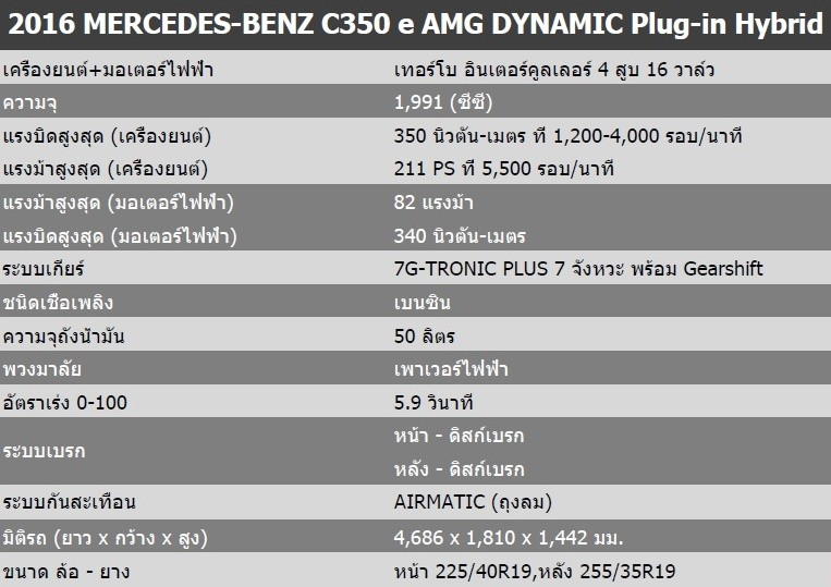 2016 Mercedes-Benz C350 e AMG Dynamic Plug-in_Spec