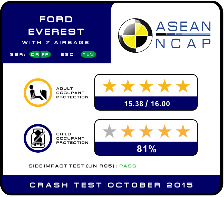 Rating-Plate-Everest-5-Star