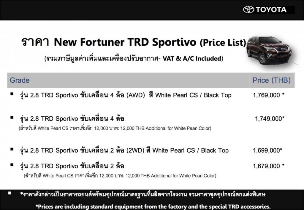 ราคา Price List New Fortuner TRD Sportivo