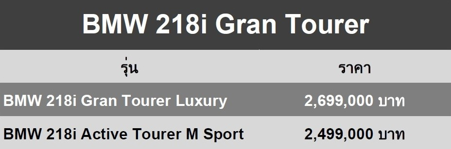 BMW 218i GRAN Tourer Price