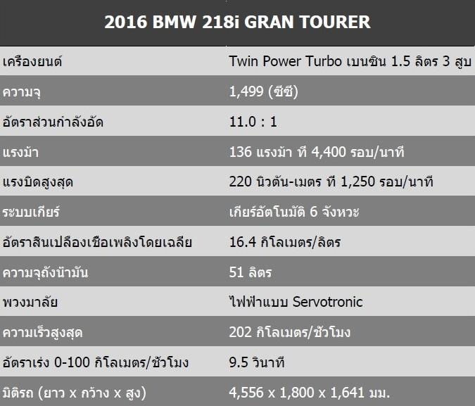 BMW 218i GRAN Tourer