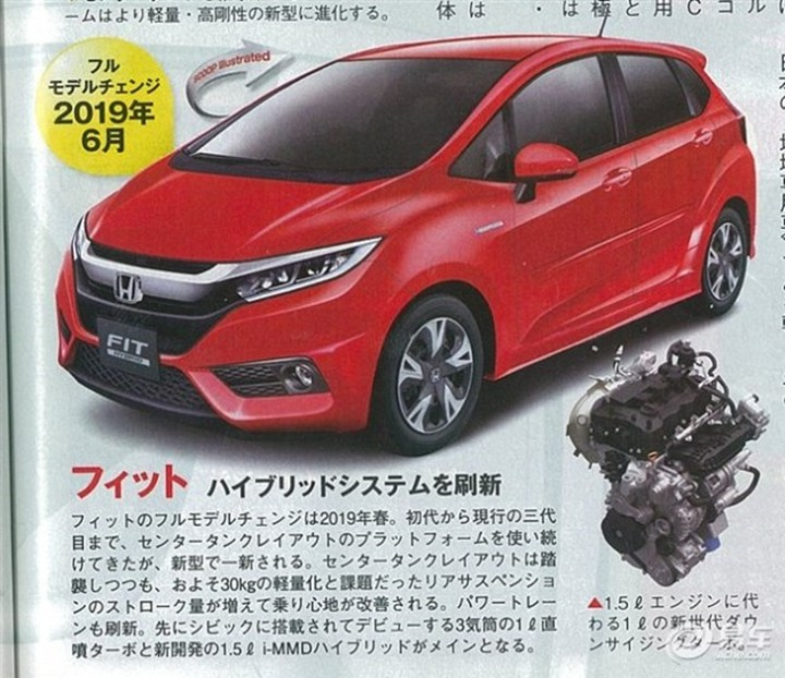 New Honda Jazz-Fit Rendering