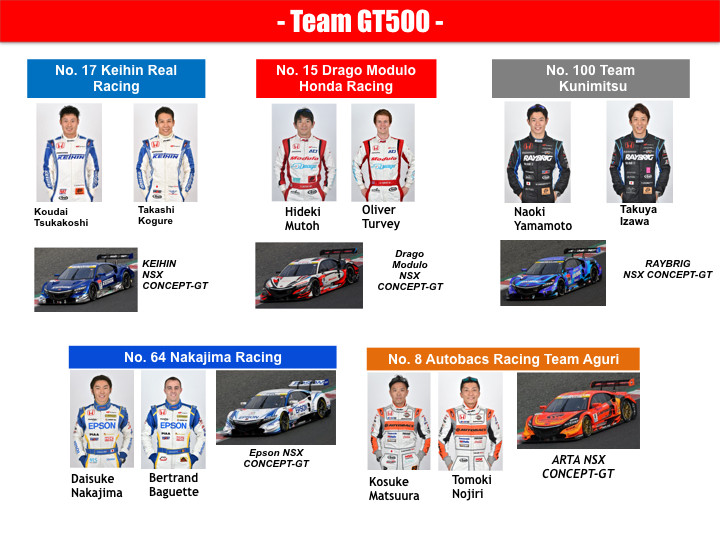 super-gt-series-gt500-class_racing-team-001