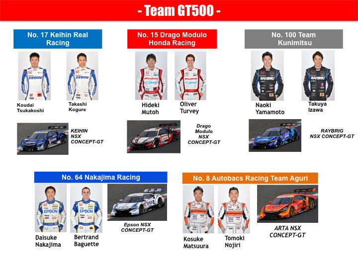 super-gt-series-gt500-class_racing-team-001